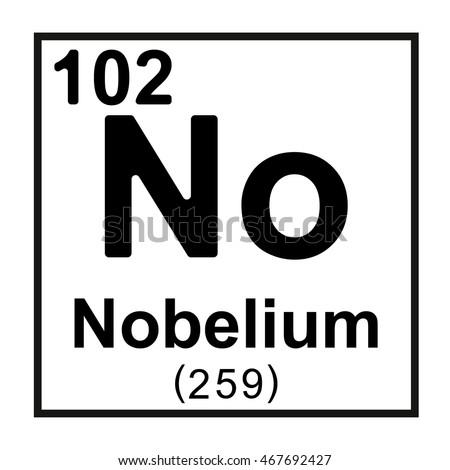 Nobelium Chemical Element Periodic Table Science Symbol Ez Canvas