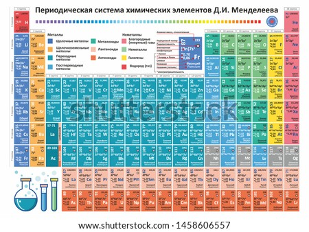 Periodic table elements vector. Chemistry chart. Mendeleev's Periodic Table. Periodic table of chemical elements of Mendeleev. Modern Periodic Table Oganesson, Moscovium, Tennessine. Chemical elements