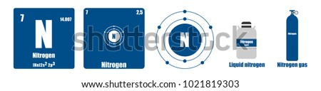 Periodic Table of element group V Nitrogen