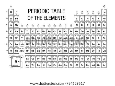 periodic table of elements black and white with the 4 new elements included on november 28
