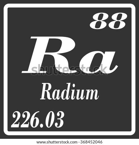 Periodic Table Of Elements Radium Ez Canvas