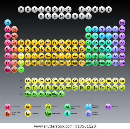 periodic table of elements vector design extended version round glossy buttons - Periodic Table Of Elements Extended