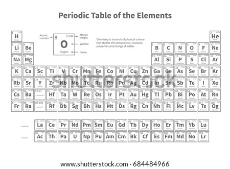 periodic table of elements vector template for school chemistry lesson education and science element