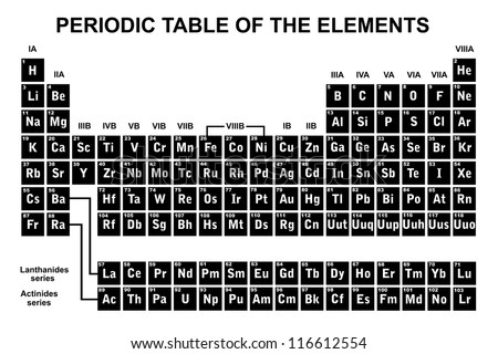Vector images illustrations and cliparts periodic table of the periodic table of the elements shutterstock eps vector periodic table of the elements id 116612554 urtaz Gallery