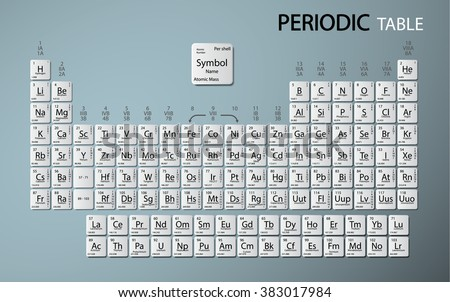 Periodic table vector download free vector art stock graphics periodic table of the elements urtaz Choice Image