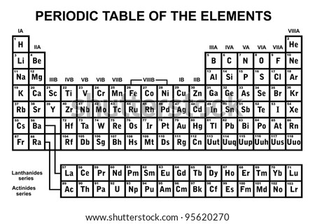 Periodic table of elements download free vector art stock periodic table of the elements urtaz Gallery