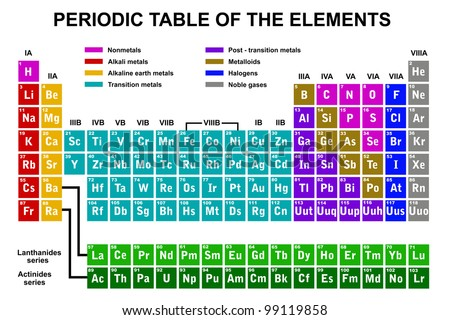 Periodic table japanese gallery periodic table and sample with periodic table of elements japanese periodic table elements table japanese of periodic periodic stock the 99119858 urtaz