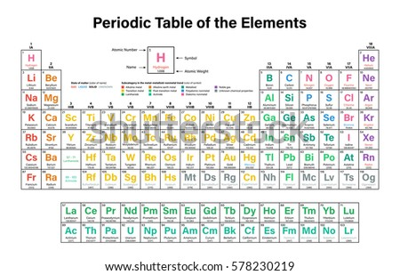 Vector de tabla peridica colorido descargue grficos y vectores periodic table of the elements colorful vector illustration including 2016 the four new elements nihonium urtaz Gallery