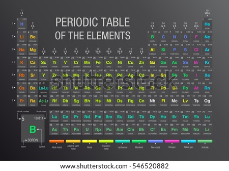 Free vector chemical elements download free vector art stock periodic table of the elements in gray background with the 4 new elements nihonium urtaz Choice Image