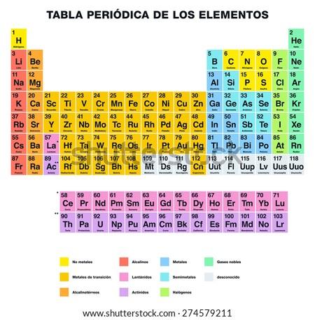 Vector de tabla peridica colorido descargue grficos y vectores periodic table of the elements spanish labeling tabular arrangement of chemical elements with their tabla periodica de los elementos urtaz Images