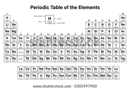 Periodic table vector download free vector art stock graphics periodic table of the elements vector illustration shows atomic number symbol name and urtaz Image collections