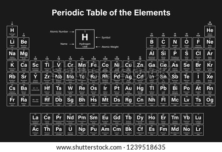 Periodic Table of the Elements Vector Illustration - shows atomic number, symbol, name and atomic weight