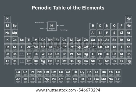 Download periodic table of the elements shows atomic number symbol periodic table of the elements vector illustration shows atomic number symbol name and urtaz Image collections