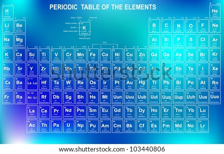 Periodic table vector download free vector art stock graphics periodic table of the elements with atomic number symbol and weight urtaz Image collections