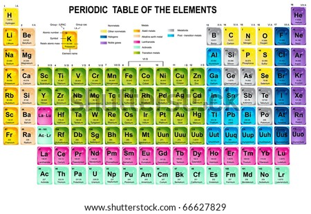 Periodic table vector download free vector art stock graphics periodic table of the elements with atomic number symbol and weight urtaz