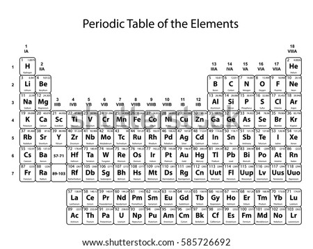 Black and white table of elements pictures to pin on for Periodic table no 52