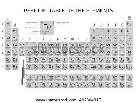 Vector de tabla peridica descargue grficos y vectores gratis periodic table of the elements with atomic number weight and symbol vector illustration urtaz Gallery