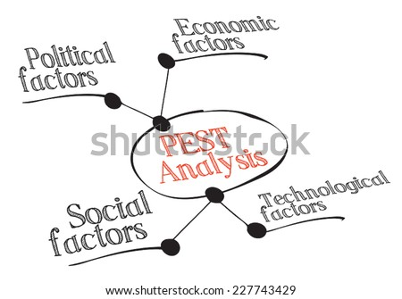 flat screen monitor message with Stock Vector Pest Diagram Of The Macro Environmental Factors Used In The Strategic Management on Stock Photo A Medical Background With A Heart Beat Pulse With A Heart Rate Monitor Symbol in addition Product moreover Rec together with Gadget Vector Black White 136527614 further Search Vectors.