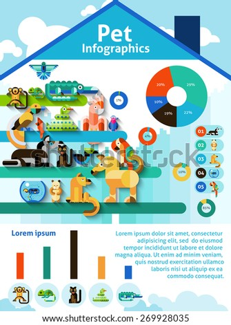 Pet infographics set with domestic animals reptiles and birds and charts vector illustration