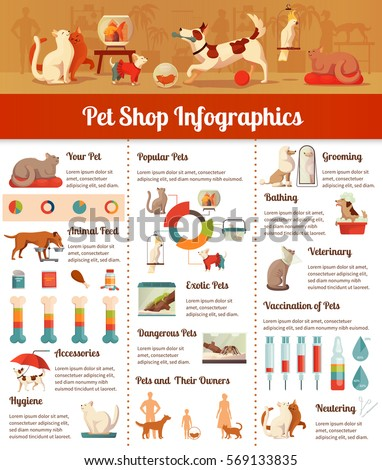 Pet shop infographic set with veterinary and hygiene symbols flat vector illustration