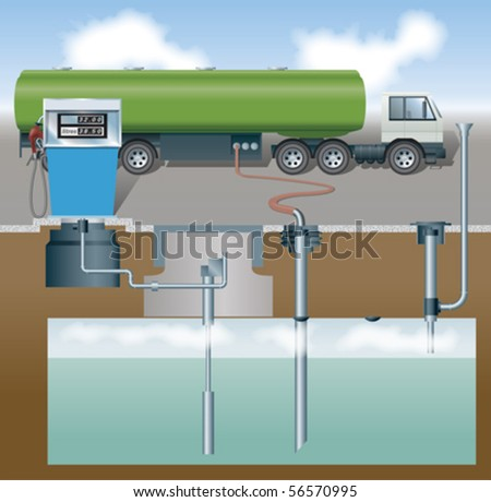 Petrol tanker, pump and section through tan