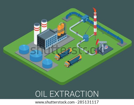 petroleum production extraction