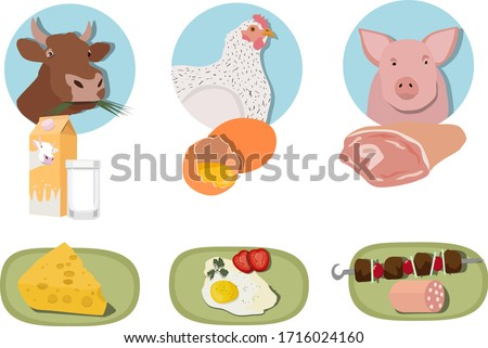 pets  farming  farm products  a