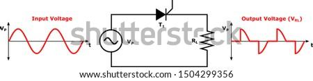Phase control using a SCR thyristor