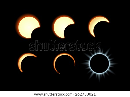 phase of the solar eclipse
