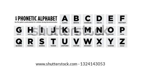 Phonetic Alphabet Chart Guide Vector Illustration