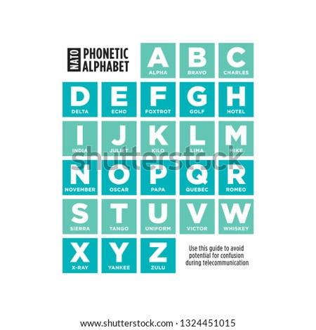 Phonetic Alphabet Chart Guide Vector Illustration Background