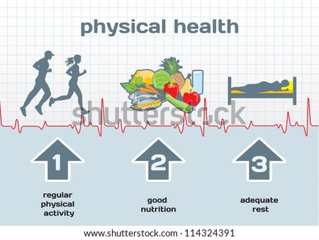Physical Health infographic: activity, nutrition, rest
