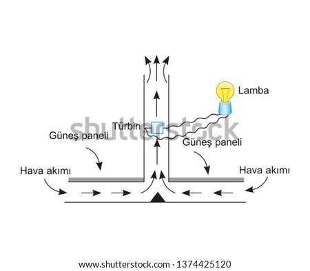 physics chemistry biology