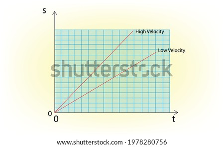 Physics illustration of High and low velocity, graph of high velocity and low velocity, velocity-time graph shows the speed and direction an object travels over a specific period of time.  Foto d'archivio ©