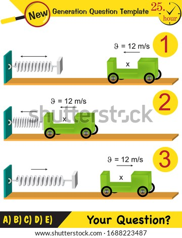 Physics Lesson, Types of Force Movement and Speed, momentum, linear momentum, Physics Shapes
