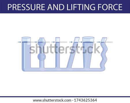 physics. pressure and lifting force. pressure of stagnant waters. archimedes principle. pressure of stagnant liquids. pressure of water. containers filled with water. lift force of liquids