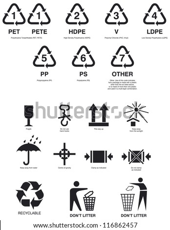 Pictograms for the recycling symbols for plastic products and other products.