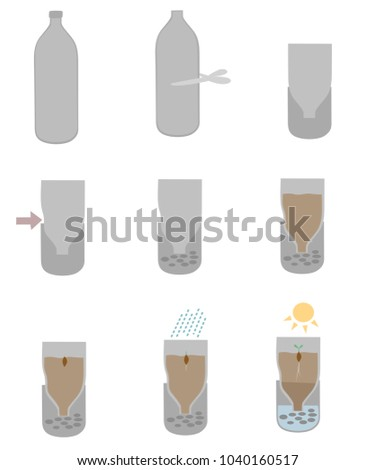 Pictorial instructions for a simple homemade sub-irritgated planter made from a recycled plastic soda bottle.  Transparent background in vector file.