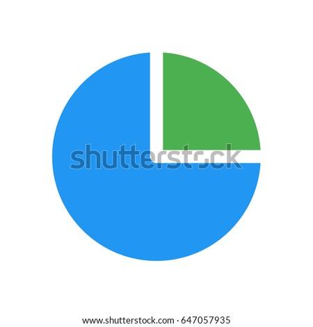 pie chart quarter