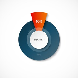 Pie chart. Share of 10% and 90%. Circle diagram for infographics. Vector banner. Can be used for chart, graph, data visualization, web design