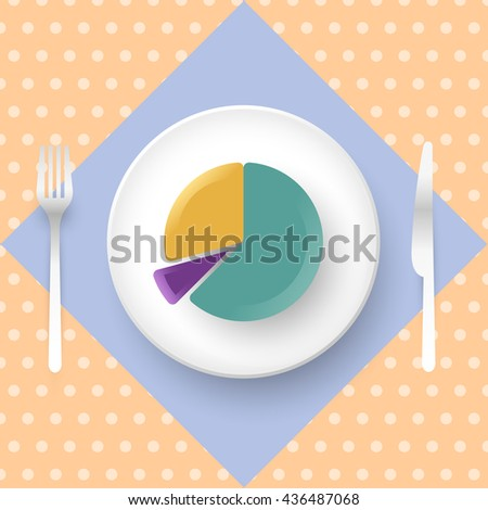 pie charts cake on plate with