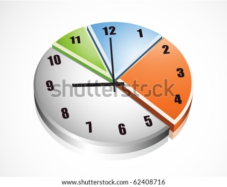 Pie graph with clock