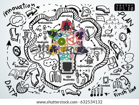 Plan Businessman and Lady Brainstorm Brainstorm Success, modern Idea and Concept Vector illustration  with lamp,cog,Line,arrow, icon,Text various.