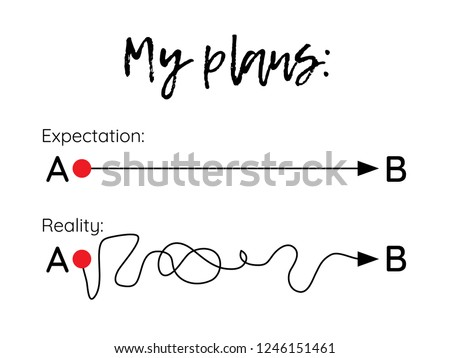Plan concept about expected smooth route way from point A to B vs. real chaotic route way from the same point A to B. Flat stock vector illustration. Stock foto ©
