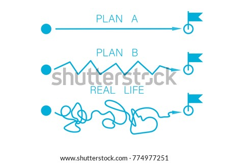 Plan concept with smooth route A and rough B vs messy real life. Stock vector illustration of expectation planning and reality implementation.