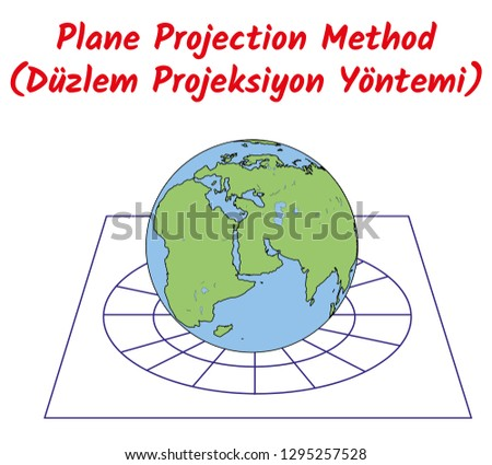 Plane Projection Method