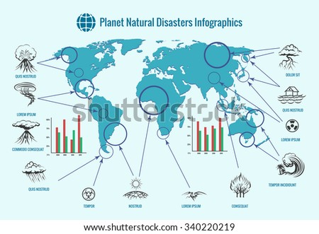 planet natural disasters
