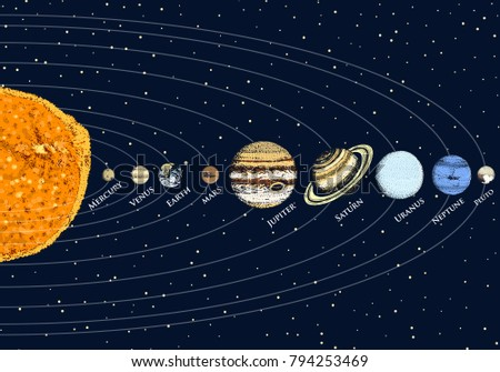 Mars and venus vector background download free vector art stock planets in solar system moon and the sun mercury and earth mars and voltagebd Choice Image