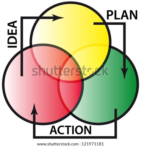 Planning business process modern colorful design