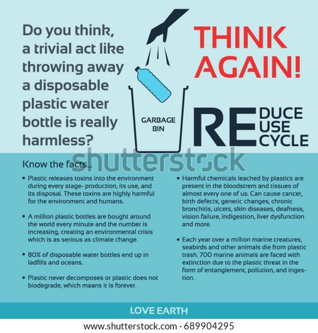 Plastic pollution-Think again-Reduce Reuse Recycle
